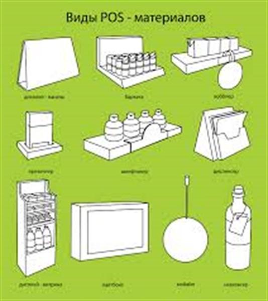 POS материалы для привлечения внимания: от таблички до банера