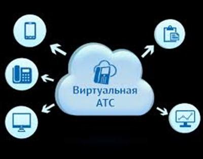 Виртуальная АТС для физических лиц: рассказываем о современных сервисах