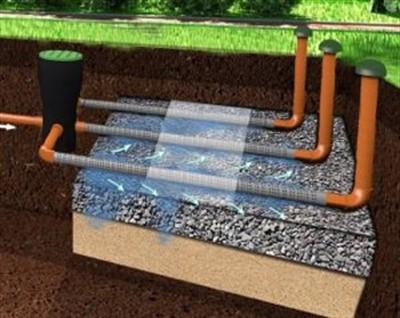 Как выбрать очистные сооружения, чтобы не было проблем с канализацией
