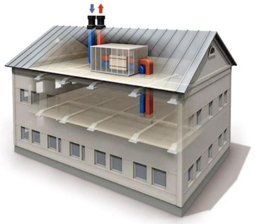 Создаем дома «здоровый» климат: как выбрать вентиляционную установку?