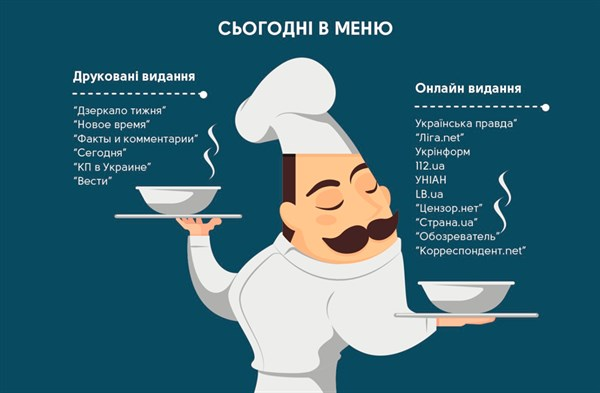 Хто і як нас заготовує: моніторинг загальноукраїнських друкованих та інтернет-ЗМІ