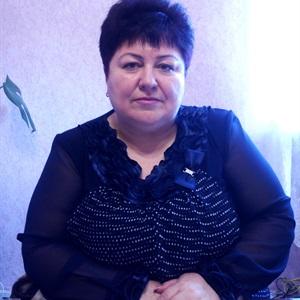 Ленко Татьяна Николаевна